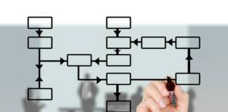 Technik logistyk - Co robi? Czy warto? Ile zarabia?